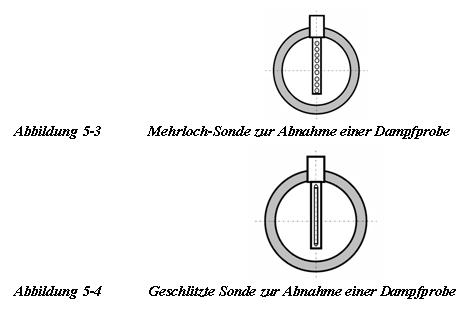 Ziemlich Doppelverstärker Schaltplan Ideen - Die Besten Elektrischen ...
